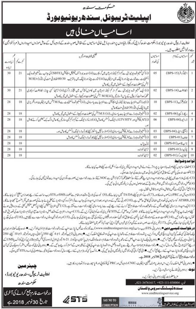 Sindh Revenue Authority SRA STS Latest Jobs Advertisement