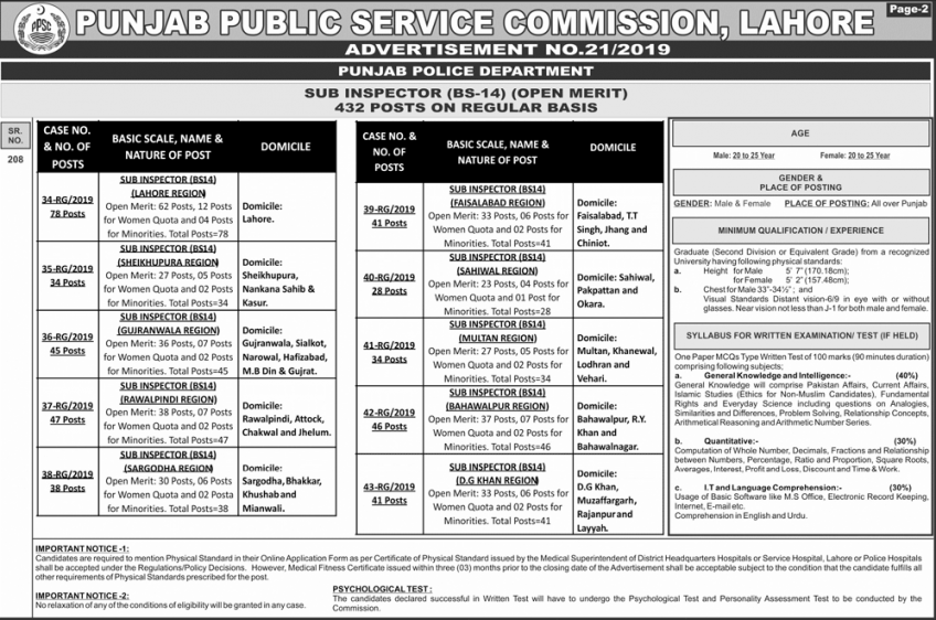 432 Posts of Sub Inspector in Punjab Police 2018 Latest Jobs Advertisement