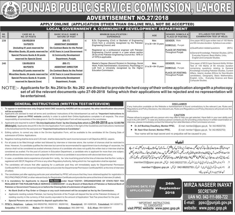 Assistant Director AD Local Government PPSC Jobs 2018