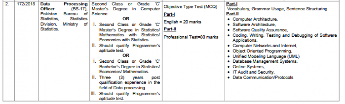 Data Processing Officer FPSC Syllabus