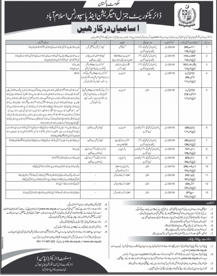 Directorate of Immigration and Passport Office Islamabad Latest Jobs Advertisement 2019