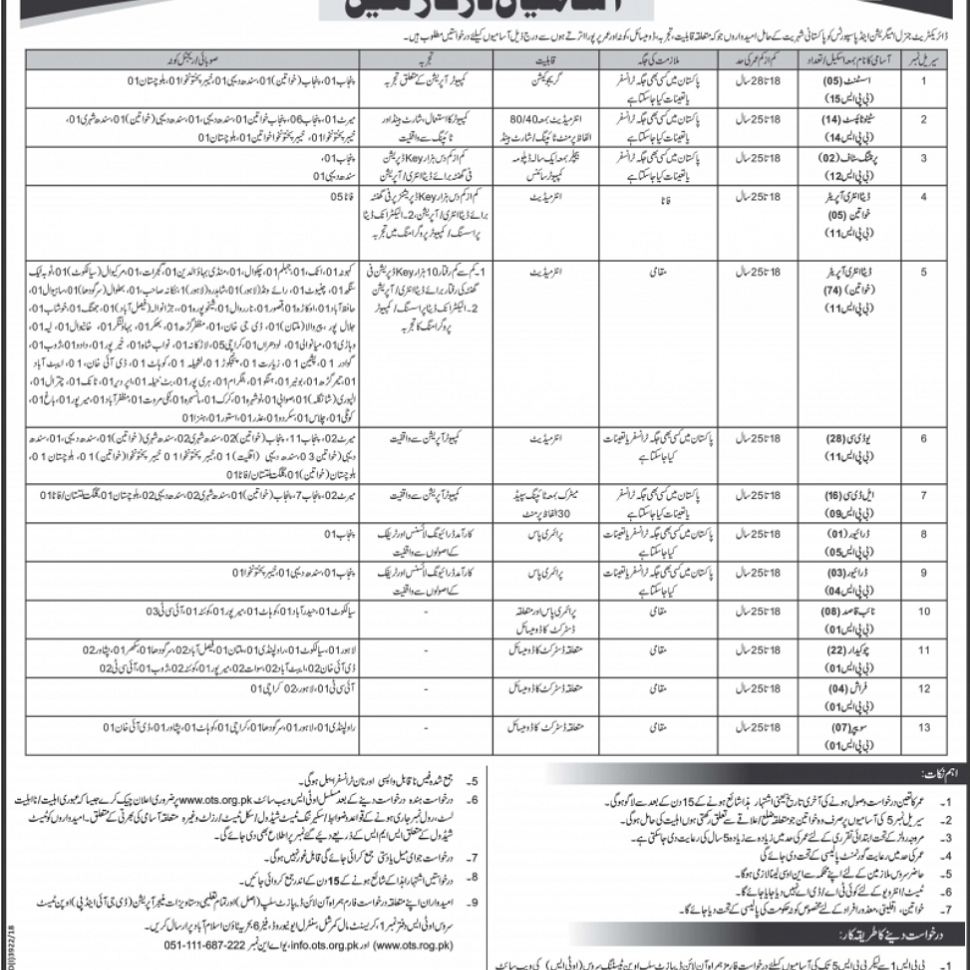 Directorate General Of Immigration And Passports Islamabad