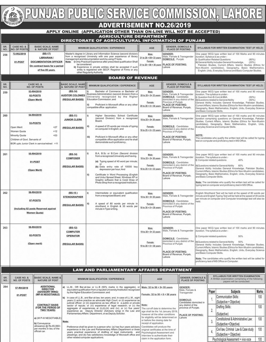 53 Junior Clerks in BOR Punjab 2019 latest jobs advertisement