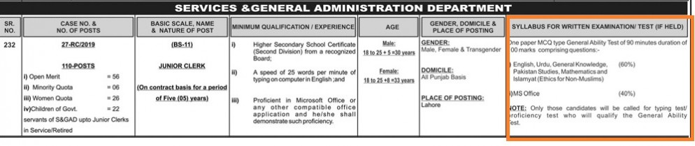 Junior Clerk Services and General Administration S&GAD PPSC Syllabus