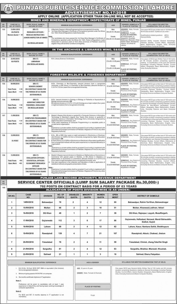 PPSC Ad No 17/2018 Punjab Land Record Authority 702 Jobs Page 1