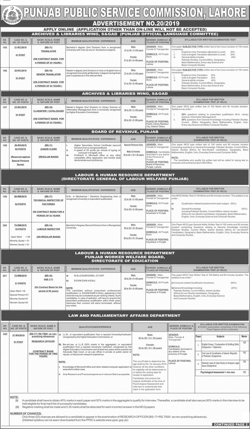 10 Posts of Labour Inspector in Labor and Human Resource Department , SSE (IT) in Workers Welfare Board latest Jobs 2019