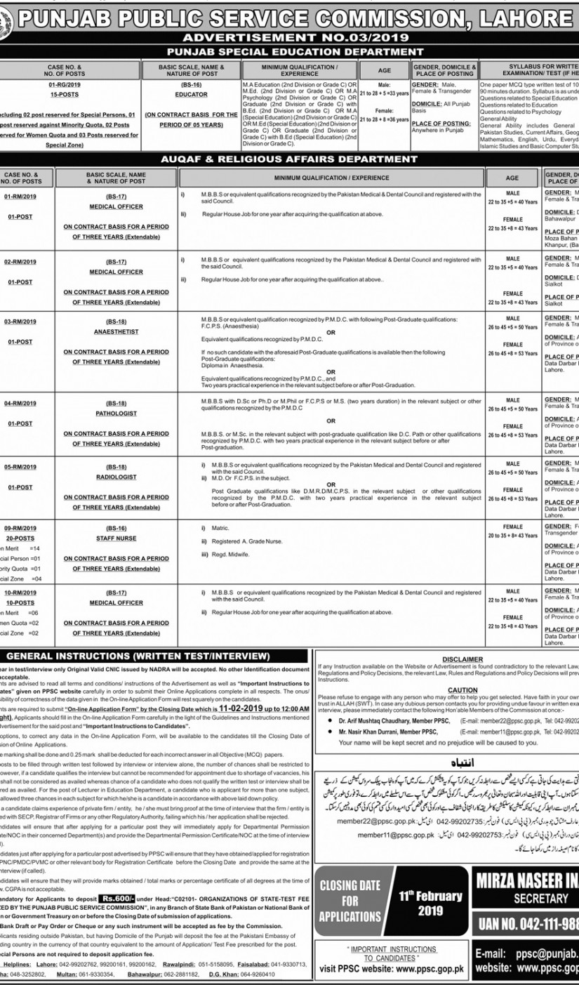 Educators in Punjab Special Education Department PPSC Jobs 2019