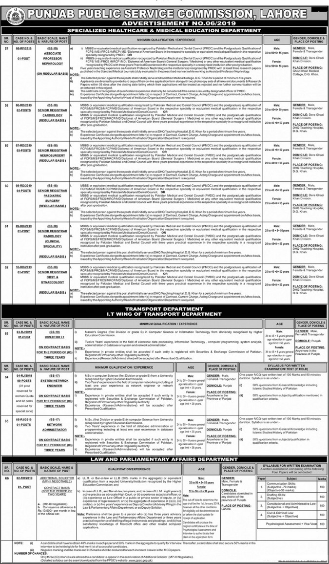 Pujab Public Service Commission Latest Jobs Advertisement No. 6/2019