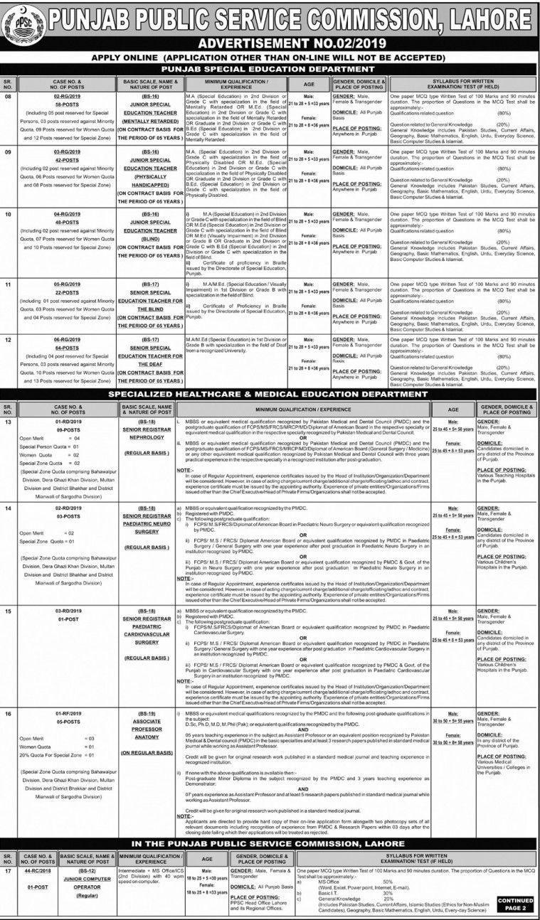 PPSC Jobs of Junior Special Education Teachers , Senior Special Education Teachers Blind, Deaf Department 2019 latest