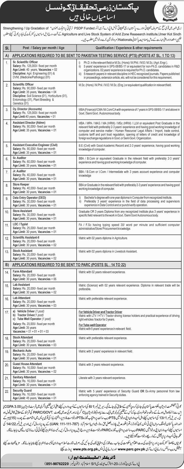 Pakistan Agriculture and Research Council PTS Jobs 2019