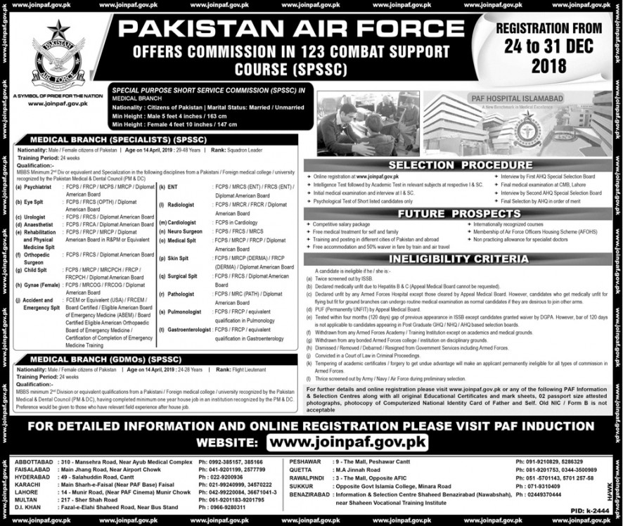 PAF SPSSC Medical branch Jobs 2019 Doctors and Specialists