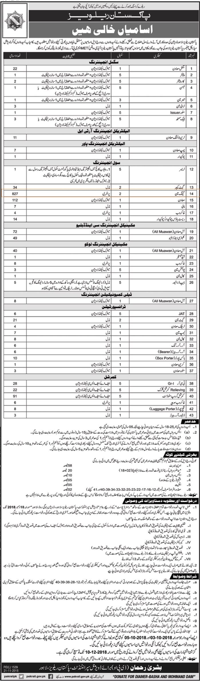 827 Posts of Gangman in Pakistan Railway headquarter Lahore regions Latest Jobs Advertisement 2018